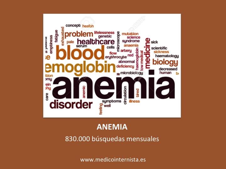 Anemia: causas y consecuencias