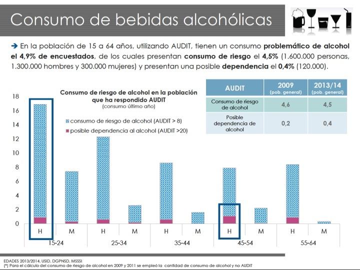 EDADES 2013-2014 (3)